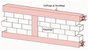 Construire Mur Parpaing : architecte d interieur petite surface 14 d233co ~ Premium-room.com Idées de Décoration
