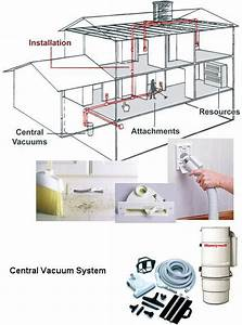 Central Vacuum Systems  Do They Suck Or Are They Worth The