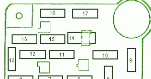 ford fuse box diagram fuse box ford  mustang