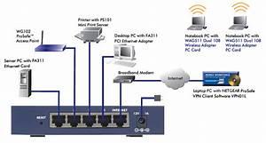 Amazon Com  Netgear Fvs114 Prosafe Vpn Firewall 8 With 4
