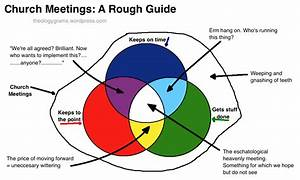 Venn Diagram Church Meetings In 2020