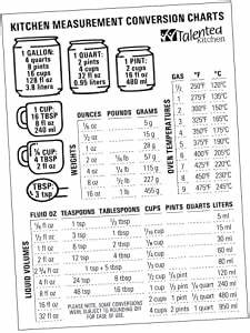Amazon Com Magnetic Kitchen Conversion Charts By Talented