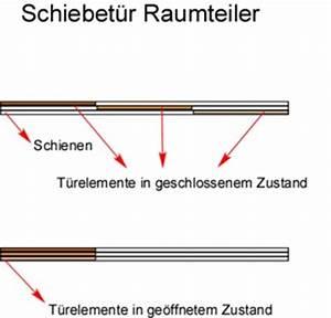 Schienensystem Für Schiebetüren : schiebet r raumteiler selber bauen glas holz ~ Frokenaadalensverden.com Haus und Dekorationen