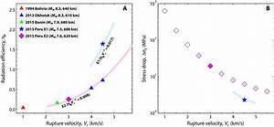 Diverse rupture processes in the 2015 Peru deep earthquake ...