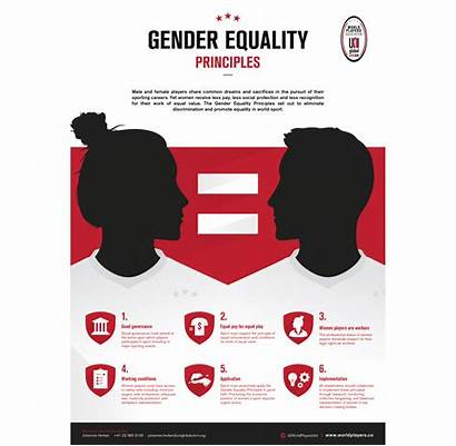 Equality Gender Pay Opportunity Principles Equal Wpa