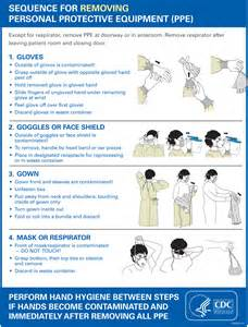 PPE Personal Protective Equipment Health Care