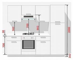 installation climatisation gainable hauteur standard With hauteur des meubles haut cuisine