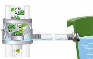 Installation Recuperateur Eau De Pluie : r cup ration d 39 eau de pluie ce qu 39 il faut savoir gamm vert ~ Dode.kayakingforconservation.com Idées de Décoration