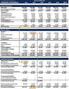 Three Financial Statements - The Ultimate Summary (and ...