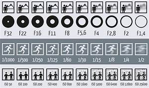 Megapixel Berechnen : this picture shows how aperture shutter speed and iso ~ Themetempest.com Abrechnung