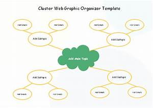 Free Cluster Web Graphic Organizer Template