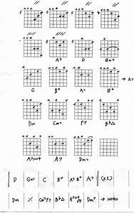 Guitar Chords Study
