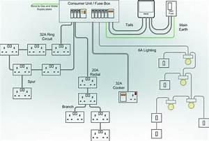 Spur Wiring Diagram