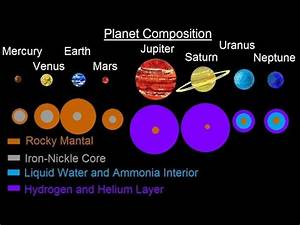 Astronomy - Ch. 7: The Solar Sys - Comparative Planetology ...
