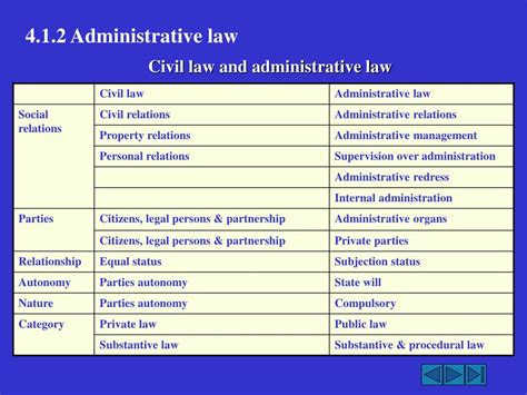 chapter  introduction  business law powerpoint