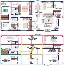important tips for your feng shui living room elliott spour house