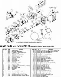 Ramsey Winch Patriot 15000 Parts