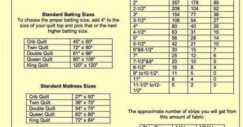 quilt size reference chart quilts pinterest quilt sizes