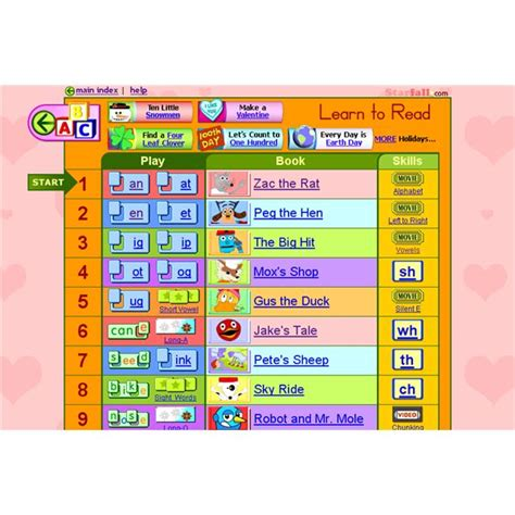 Great Online Reading Games For Kids