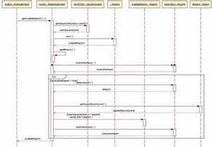 The Sequence Diagram  U2013 Build Smart  Build Secure  Ibm