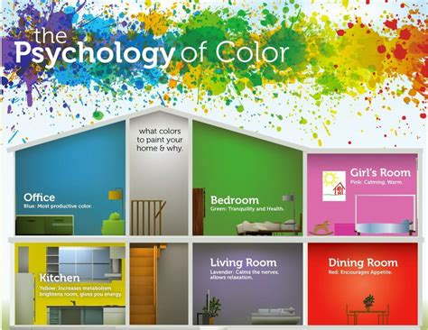 Wie Wirken Farben by Farbpsychologie Wie Farben Wirken Discountdruck