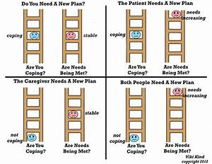 Ladder Diagram  Downloadable   U2013 From Resource Workbook