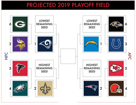nfl predictions  picking  score    games