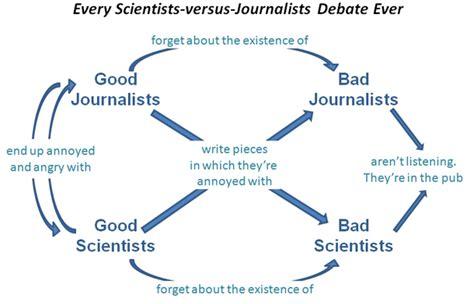 scientists  journalists debate