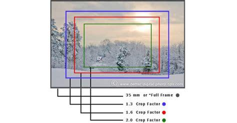 crop factor     understand