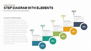 Step Diagram With Elements Powerpoint Template And Keynote