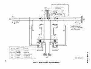 Vdo Synchronizer Wiring Diagram