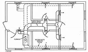 Hvac Return Plenum Diagram Hvac Heat Pump Wiring Schematic  Furnace Supply Plenum