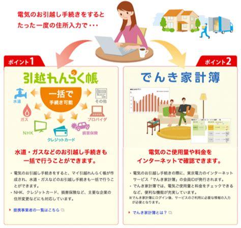 東京 電力 解約