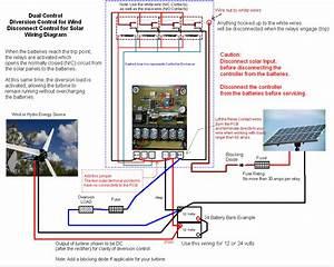 Coleman Air 80a 12  24v Wind  Solar Diversion