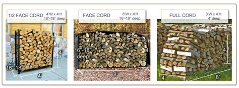 how much is a cord of wood face cord vs full cord of firewood northline express