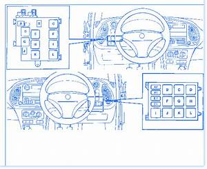 Saab 900 S 1997 Fuse Box  Block Circuit Breaker Diagram  U00bb Carfusebox