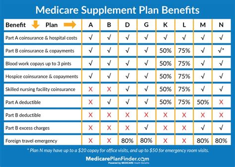 act  dont lose coverage  medicare plan