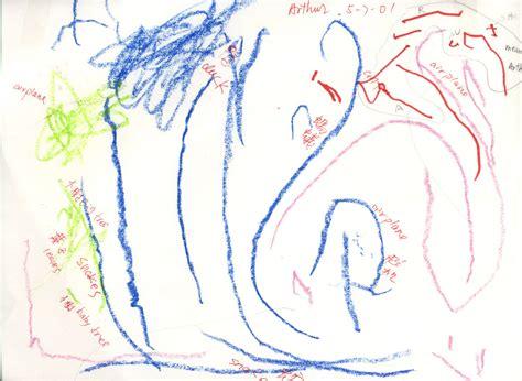early childhood art  arthur hadley ives