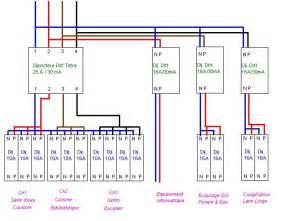 Cablage Tableau Electrique Triphase by C 226 Blage D Un Tableau Avec Triphas 233 Forum Electricit 233