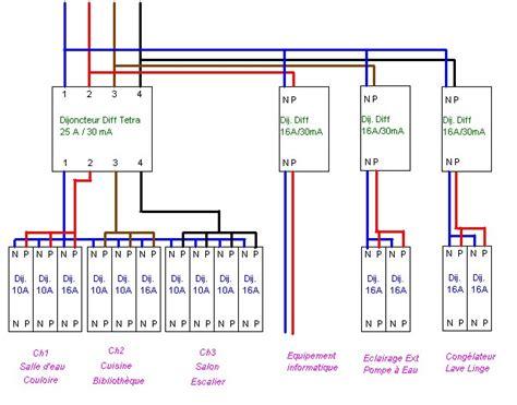 Câblage d un Tableau avec triphasé Forum Electricité
