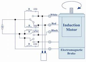 Electromagnetic Brake Motor 40 Watt  Manufacturer  Pune  India