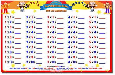 Teach Your Child The Multiplication Tables, Fast, Fun