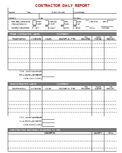 Trip Tracker Certificate Template by Fidic Malaysian Construction And Contract