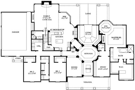 country estate home gl architectural designs