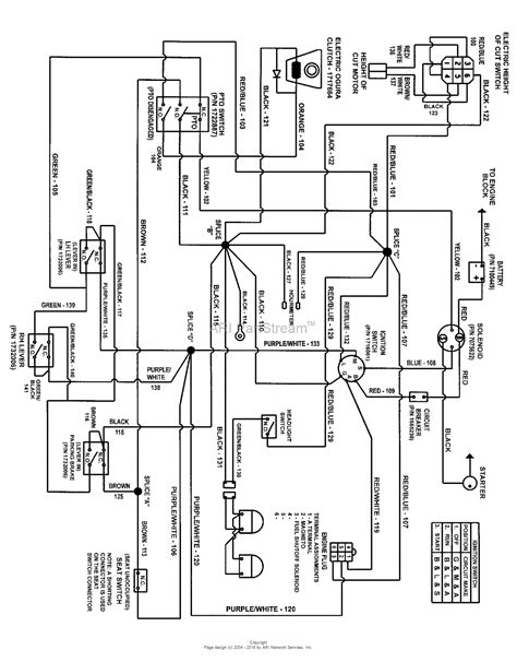 Schematic Box Wiring Diagram by Snapper Sc2142 7800386 42 Quot 21hp Zt Stick Rider 150z