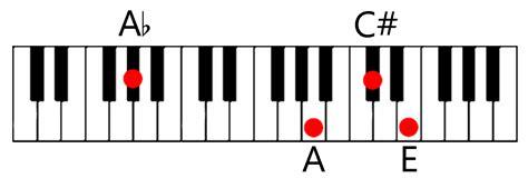 Piano Chord Method