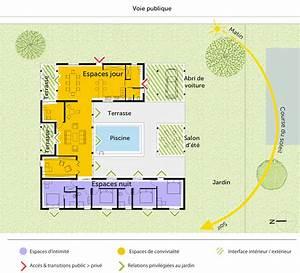 plan maison carree avec piscine ooreka With plan maison avec jardin interieur