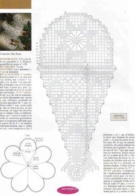 napperon rond avec p 233 tales grille filet crochet toutes les grilles grilles gratuites point