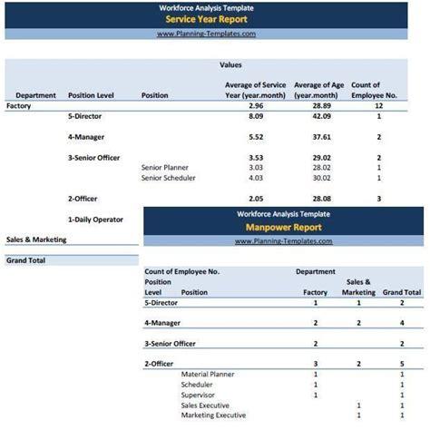 workforce analysis template  excel spreadsheet manpower