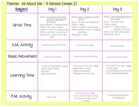 all about me lesson plans for preschool 30 best images about creative curriculum on 669